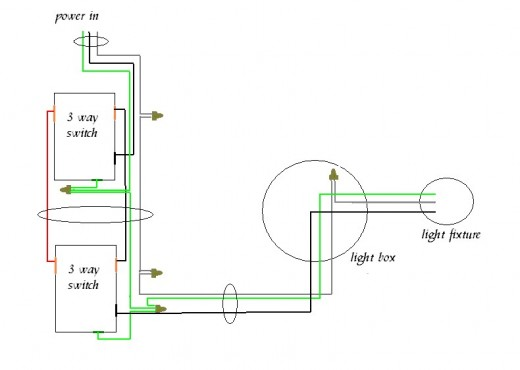 3 way wiring diagram with power entering switch #1  sc 1 st  Dengarden : wiring outside lights diagram - yogabreezes.com