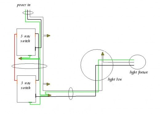 3 way wiring diagram with power entering switch #1  sc 1 st  Dengarden : 3 way wiring diagrams - yogabreezes.com