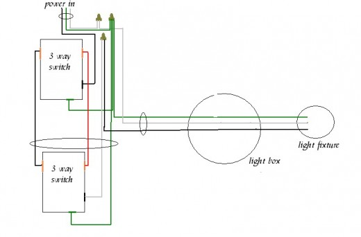 3959706_f520 how to wire a 3 way switch wiring diagram dengarden nz light switch wiring diagram at mifinder.co