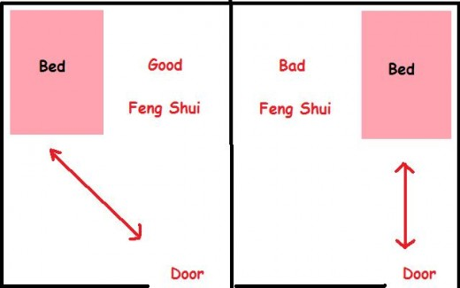 How to Feng Shui the Bedroom - Colors and Object Placement