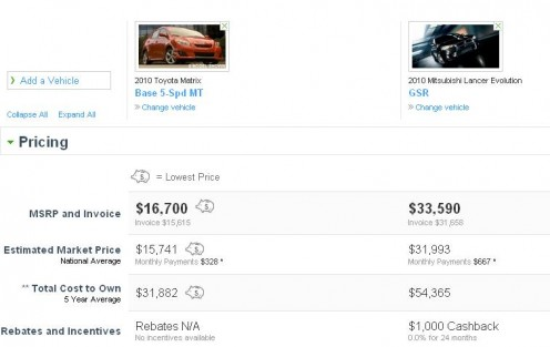 yahoo auto price comparison