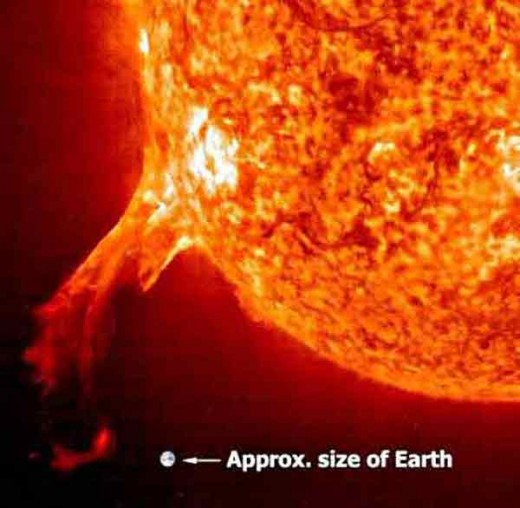 Will a massive solar flare end life on earth as we know it?