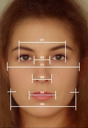 Symmetric face, beauty in today's eyes