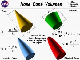 In Algebra How Do You Solve for V? Learning and doing volume formulas.