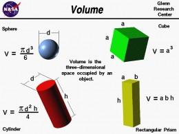 In Algebra How Do You Solve for V? Basic / beginner algebra volume formulas.