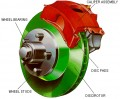 brake system (an efficient lightweight brake)