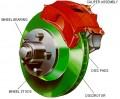 brake system (an efficient lightweight brake)