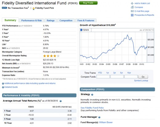 Fidelity Diversified International Preview