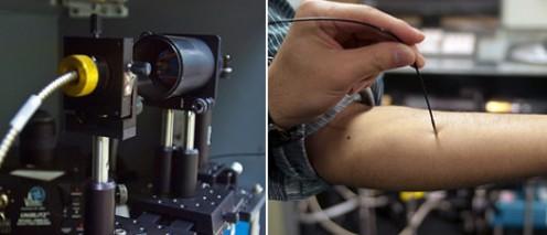 Raman Spectroscope Glucose Meter