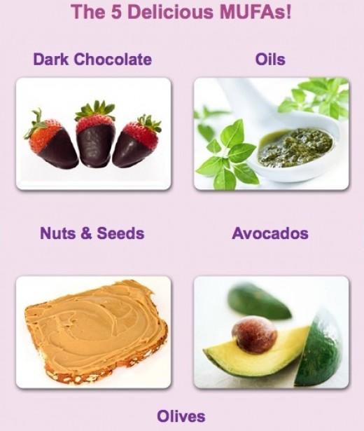 Foods High In Mufa List