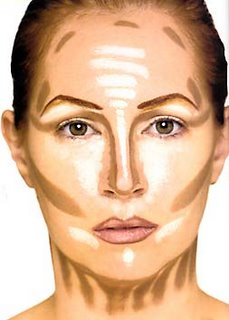 The Dark areas of the face sink and the light areas of the face will be brough forward