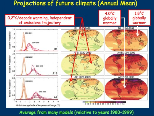 Future warming scenarios.  Image by NASA, with annotations by Dr. Weaver.