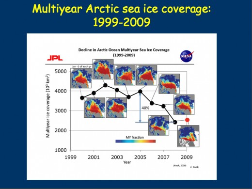 Multiyear (thick) Arctic Sea Ice.  Image courtesy Dr. Andrew Weaver.