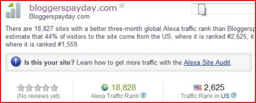 Bloggers Payday review of Alexa graph as of 11/7/2010.