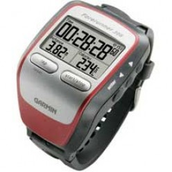 What stands for GPS in GPS Watches/GPS Running Watches?