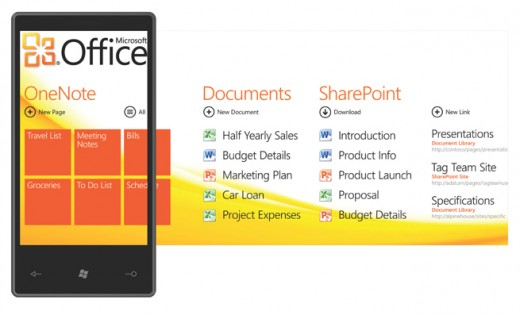 Office Hub in WP7