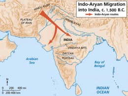 Aryan invade India