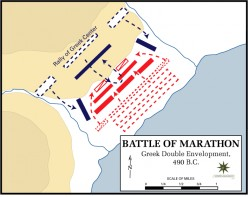 The Battle of Marathon - Part Two of Two