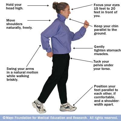 Proper walking technique