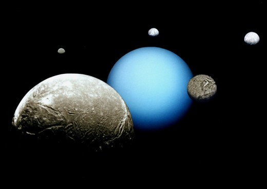 Uranus with moons.