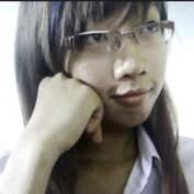 Rithya profile image