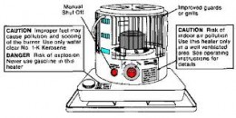 Are kerosene heaters safe for you and your family?