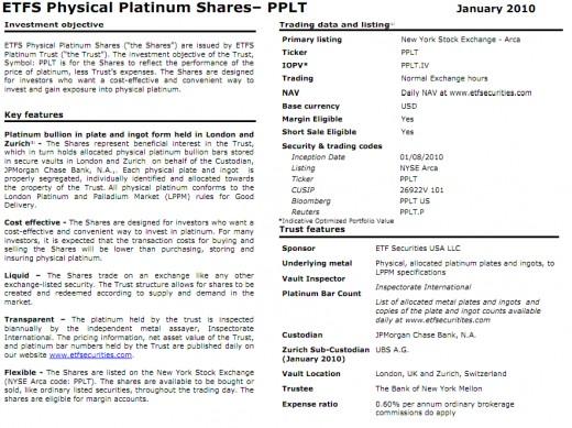 ETFS Platinum Overview