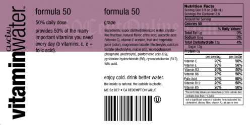 Health Facts Vitamin Water