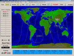 Foot Print Satellite Tracking