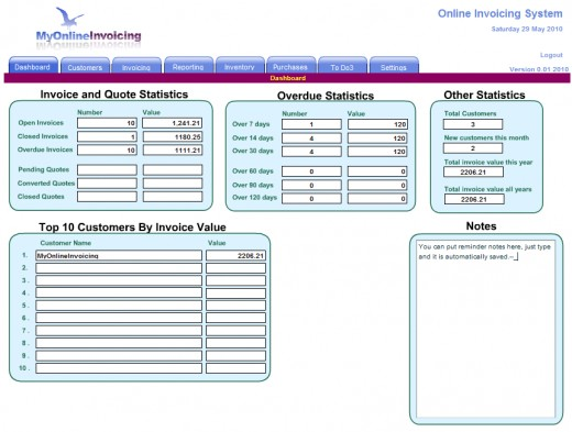 Statistics Page of online invoicing system