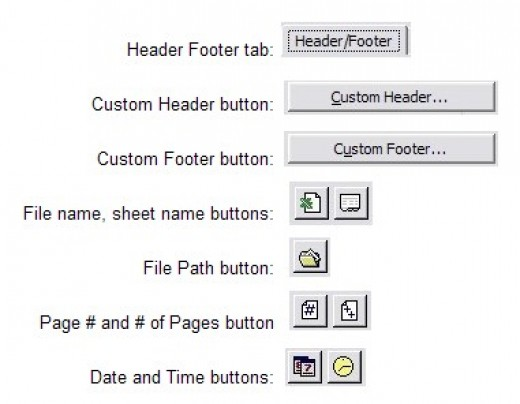 MICROSOFT EXCEL TIPS AND TRICKS HEADERS & FOOTERS BUTTONS. *Click for larger image*