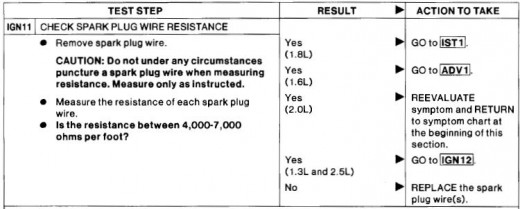 Sample of diagnostics format