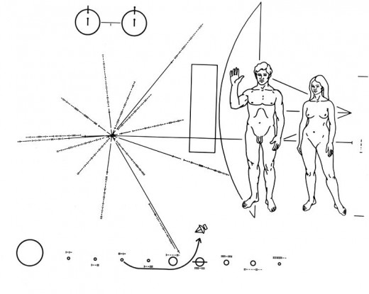 Pioneer Plaque Symbology