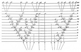 The single figure from Origin of Species, illustrating Darwin's conception of species divergence under the influence of natural selection