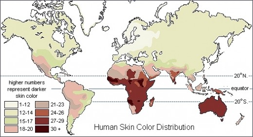 Skin Color Distribution of Endemic Populations