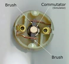 Brush Style Electric Motor