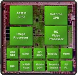 nVidia Tegra (basic layout)