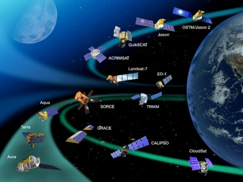NASA has more than a dozen Earth science satellites in orbit. They help NASA study the oceans, land and atmosphere. Image Credit: NASA