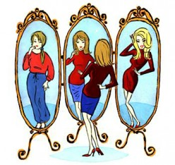 How Bad Is Your Body Image?