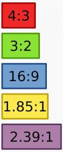 Screen image aspect  ratios | image width:height credit: Wikipedia