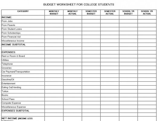 Printables How To Budget Your Money Worksheet budget money for college students budgeting worksheet courtesy about com