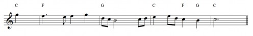"""The Jam At Gerry's Rocks,"" transposed to fit with the triads of C, F and G."