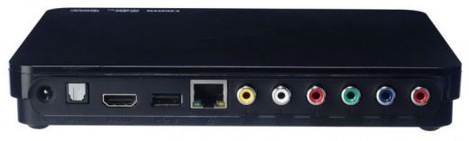 WD TV Live Hub's connectors