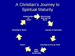 Let Love Be Steps to Spiritual Maturity