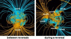 Magnetic pole shift advice. 2017 Climate change.