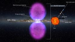 Understanding the Galactic Alignment