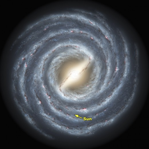 Our galaxy is considered to be a barred spiral. This derives from the fact that the center harbors more than one super massive black hole in a complex orbital dance. This complex motion does have an impact on earth and is the subject of another hub.