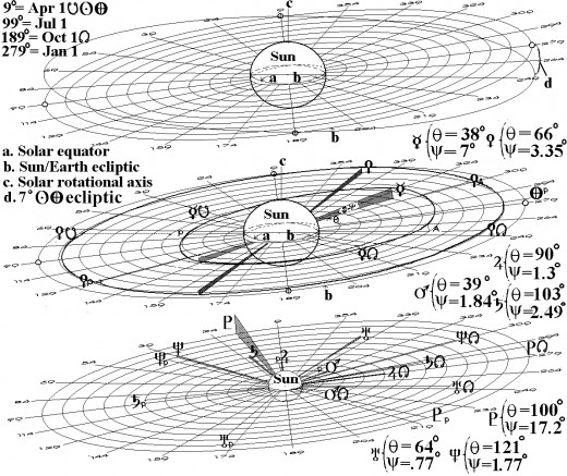 Our own solar system is complex in the extreme, so it is not an easy task to define the exact equator unless we take the sun as the definition of that plane.
