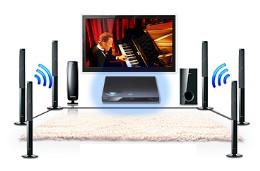 Best Blu-ray/DVD-ready Systems.