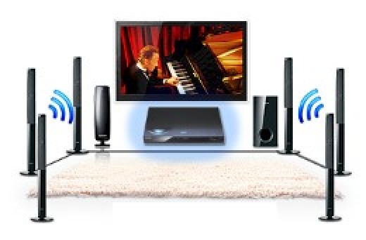 Best Blu-ray/DVD-ready Systems.